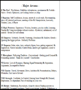 Quick, printable guide to the tarot cards